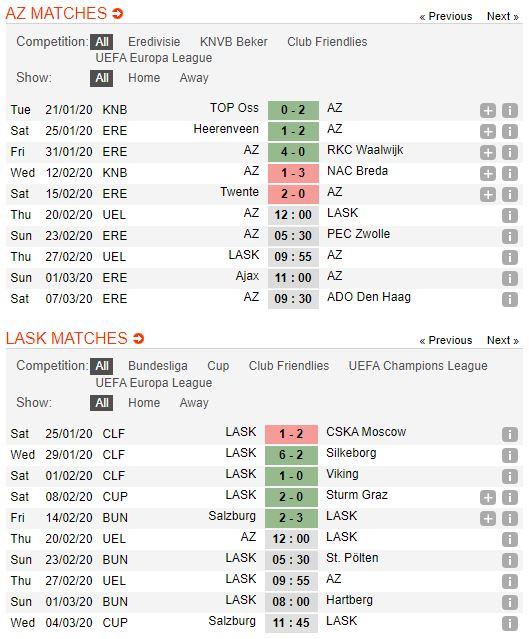 soi-keo-bong-da-az-alkmaar-vs-lask-–-03h00-21-02-2020-–-europa-league-fa (2)