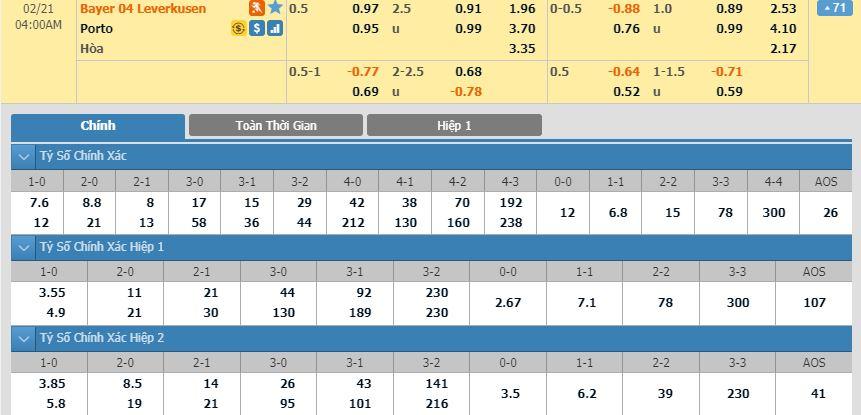 soi-keo-bong-da-bayer-leverkusen-vs-fc-porto-–-03h00-21-02-2020-–-europa-league-fa (2)