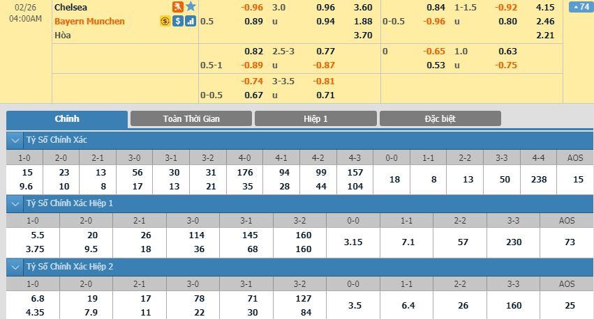 soi-keo-bong-da-chelsea-vs-bayern-munich-–-03h00-26-02-2020-–-uefa-champions-league-fa (1)