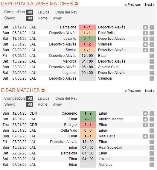 soi-keo-bong-da-deportivo-alaves-vs-eibar-–-03h00-08-02-2020-–-giai-vdqg-tay-ban-nha-fa (2)