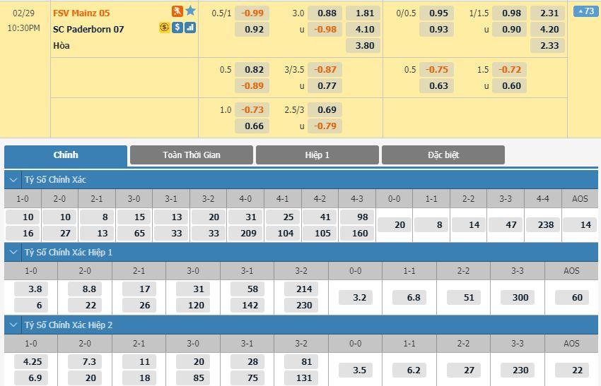 soi-keo-bong-da-mainz-05-vs-paderborn-07-–-21h30-29-02-2020-–-giai-vdqg-duc-fa (2)