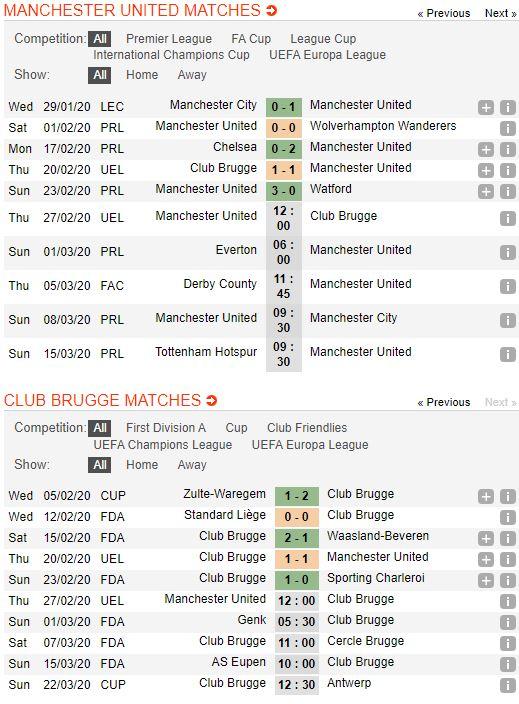 soi-keo-bong-da-manchester-united-vs-club-brugge-–-03h00-28-02-2020-–-uefa-europa-league-fa (2)