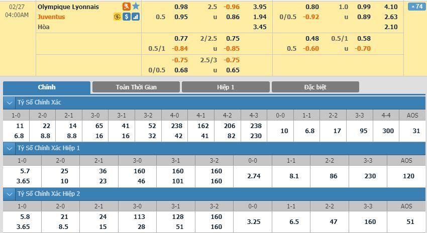 soi-keo-bong-da-olympique-lyon-vs-juventus-–-03h00-27-02-2020-–-uefa-champions-league-fa (1)
