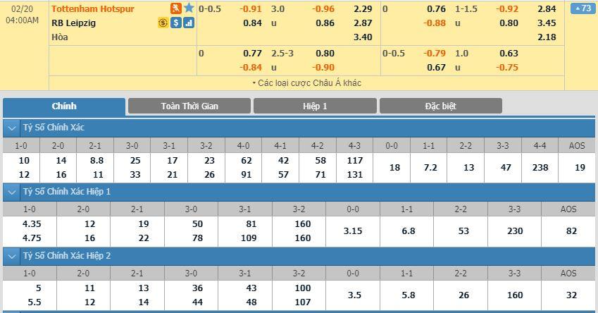 soi-keo-bong-da-tottenham-vs-rb-leipzig-–-03h00-20-02-2020-–-uefa-champions-league-fa (1)