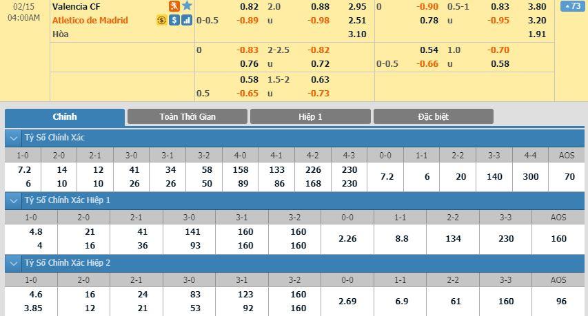 soi-keo-bong-da-valencia-vs-atletico-madrid-–-03h00-15-02-2020-–-giai-vdqg-tay-ban-nha-fa (2)