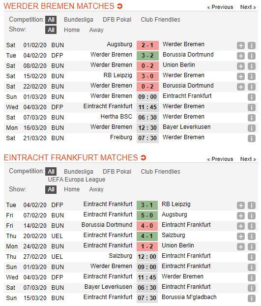 soi-keo-bong-da-werder-bremen-vs-eintracht-frankfurt-–-00h00-02-03-2020-–-giai-vdqg-duc-fa (3)