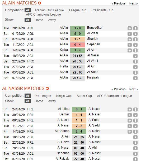 tip-bong-da-tran-al-ain-vs-al-nassr-–-21h55-18-02-2020-–-afc-champions-league-fa (2)
