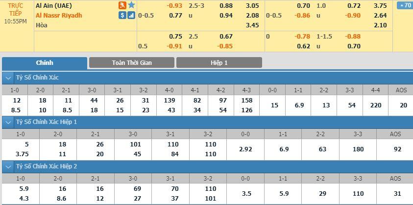 tip-bong-da-tran-al-ain-vs-al-nassr-–-21h55-18-02-2020-–-afc-champions-league-fa