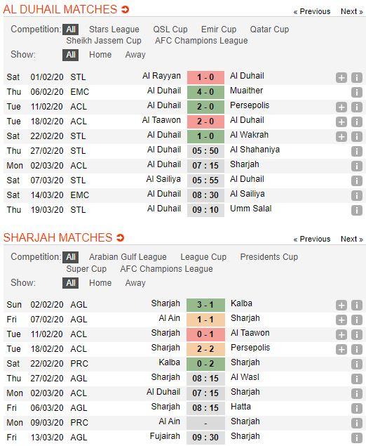 tip-bong-da-tran-al-duhail-vs-al-sharjah-–-22h15-02-03-2020-–-afc-champions-league-fa (2)
