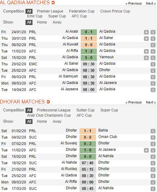 tip-bong-da-tran-al-qadsia-vs-dhofar-–-23h30-25-02-2020-–-vong-bang-afc-cup-fa (2)