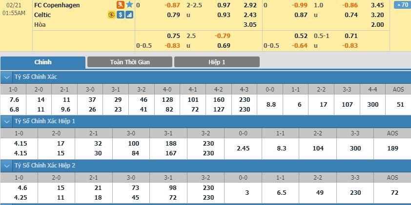 tip-bong-da-tran-fc-copenhagen-vs-celtic-–-00h55-21-02-2020-–-europa-league-fa (4)