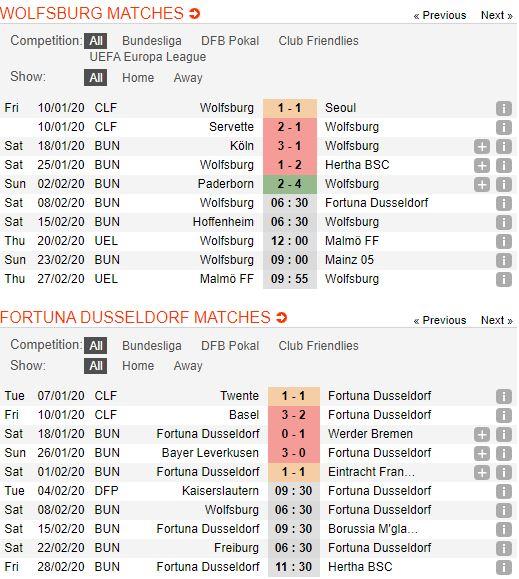 tip-bong-da-tran-wolfsburg-vs-fortuna-düsseldorf-–-21h30-08-02-2020-–-giai-vdqg-duc-fa (2)