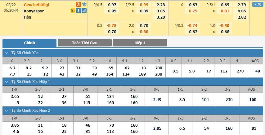 tip-bong-da-tran-norwich-city-vs-Konyaspor-–-17h30-14-03-2020-–-giai-ngoai-hang-anh-fa (2)